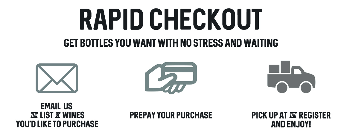 Rapid checkout